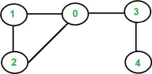 unidirected graph