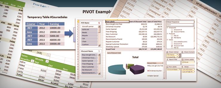SQL Pivot Operator