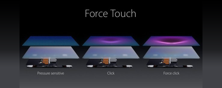 Force Touch Allows for Increased Control and Engagement in Apps