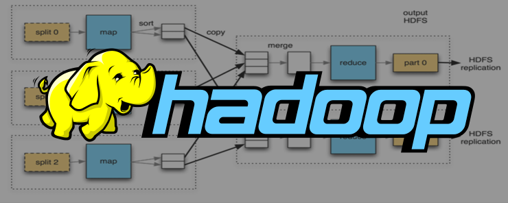 Running Apache Hadoop on Apache Mesos A Distributed kernel system