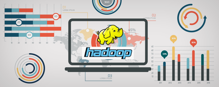11.Visual data mining with predictive analysis in hadoop