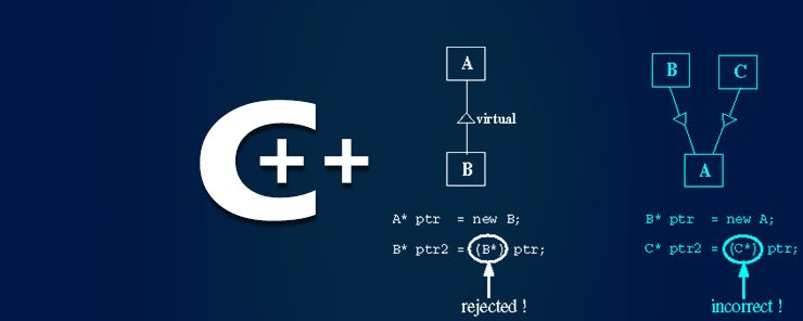 C++-Pointers