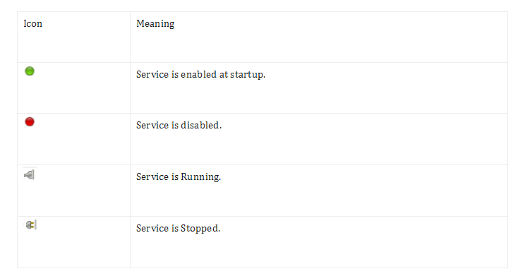 service status and startup status
