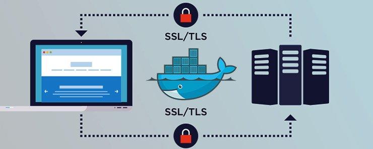 Learn How To Secure Docker Api Using Ssl/Tls