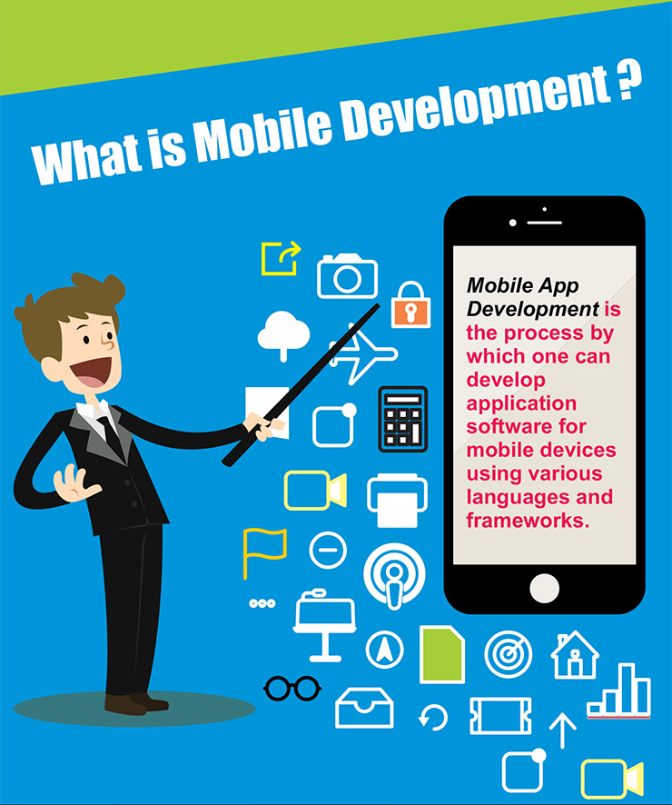 What is Mobile Development