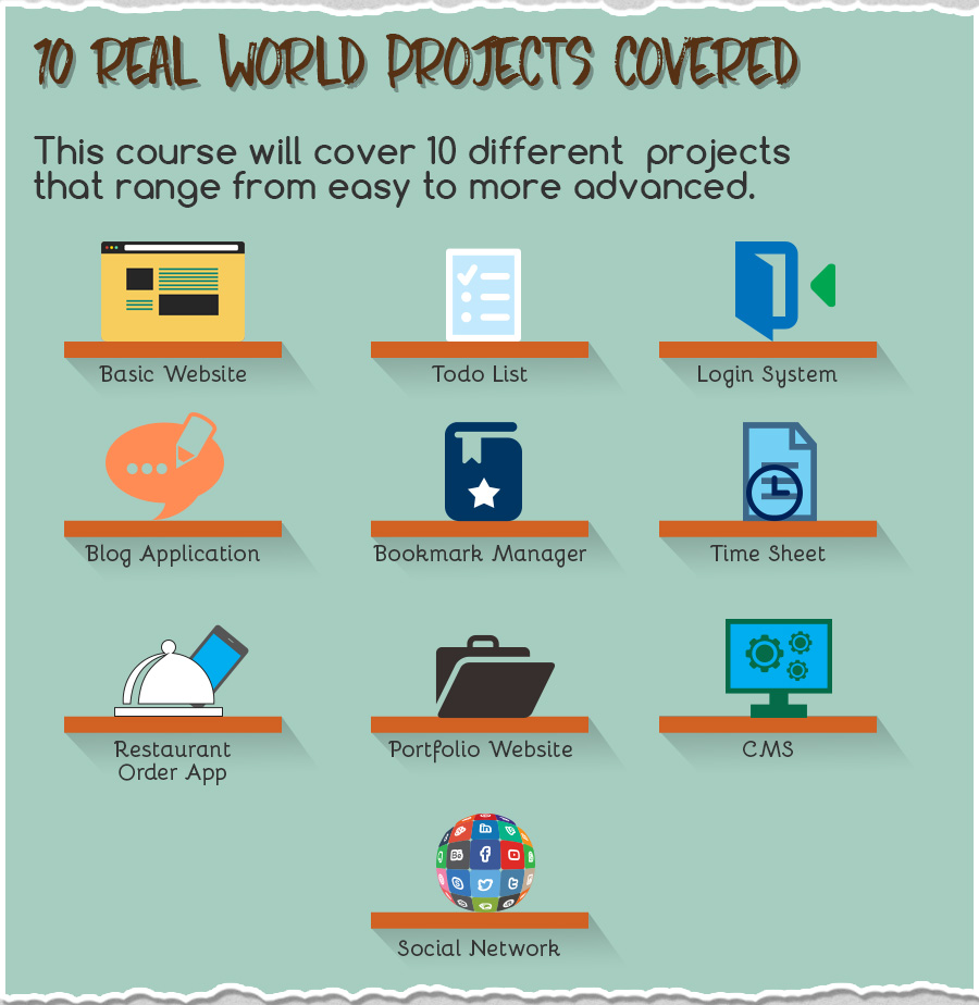10 Real World Projects