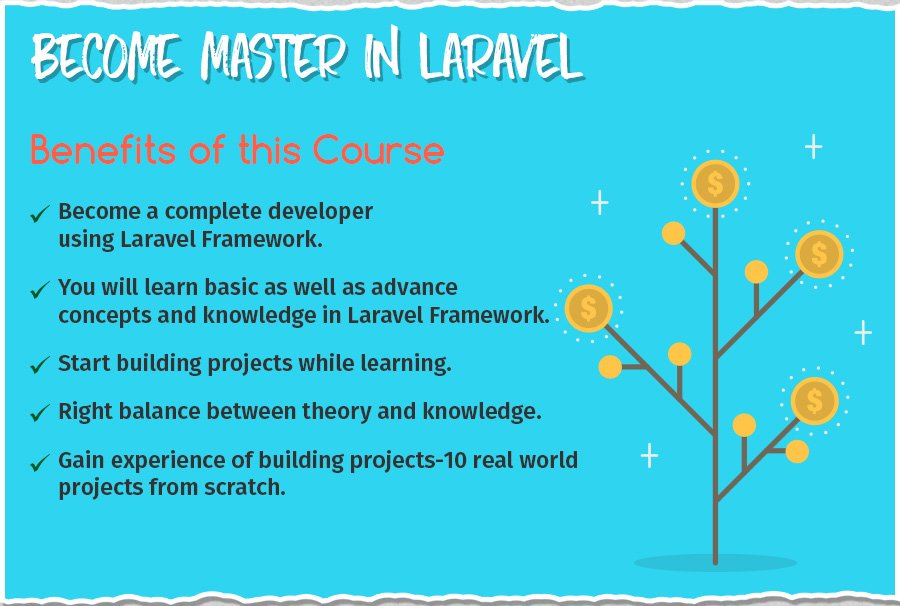 Become Master in Laravel