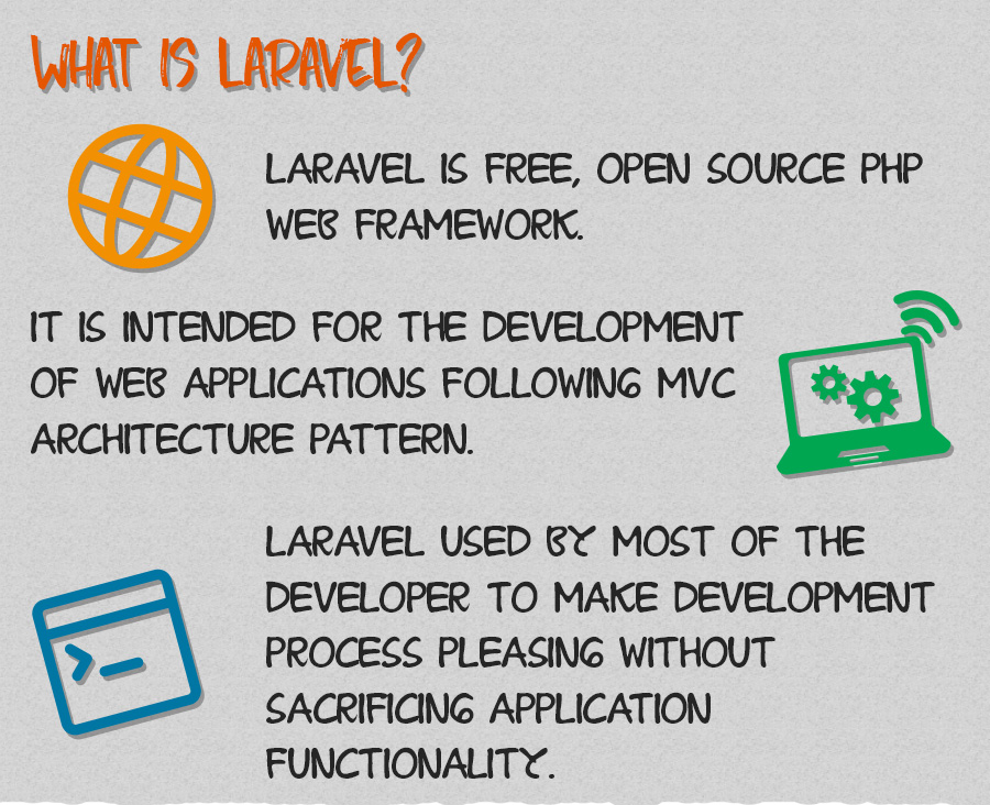 What is Laravel