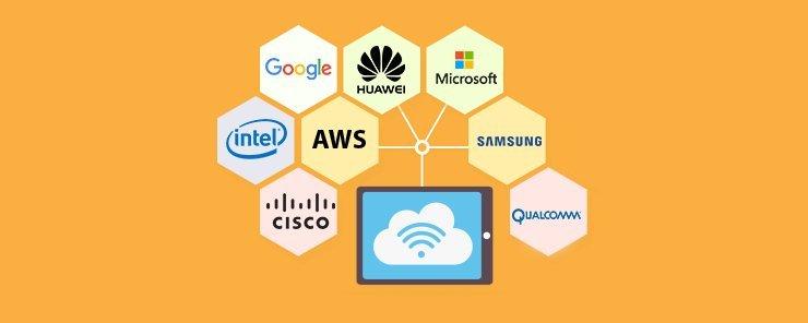 IoT Companies