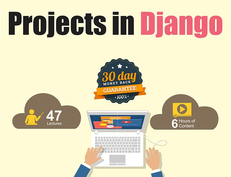Projects in Django