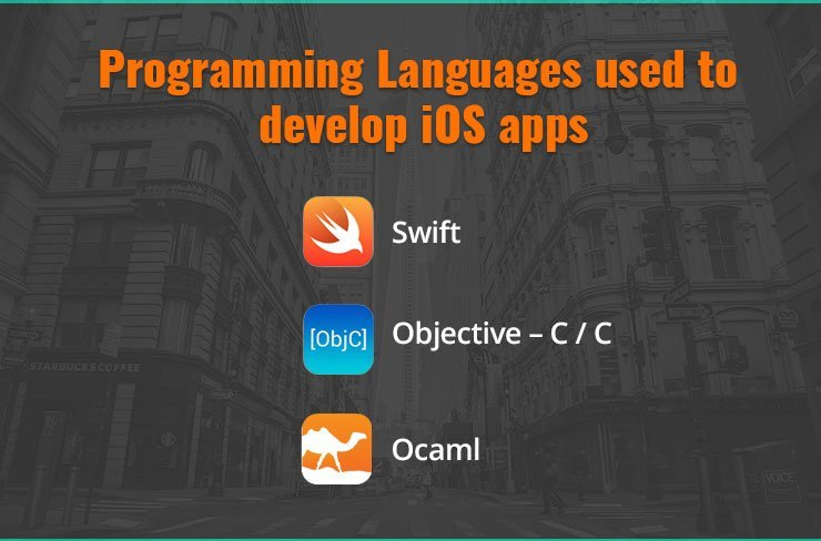 Programming Languages Used in iOS app