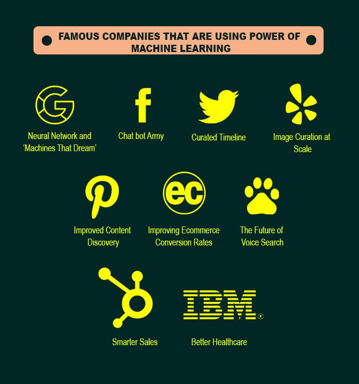 Companies Using Machine Learning