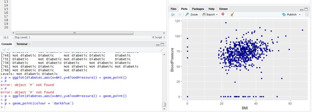 Data Vizualization using R Programming Language with ggplot2