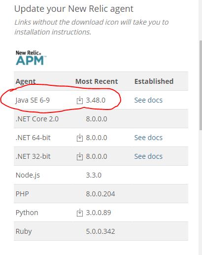 Java agent