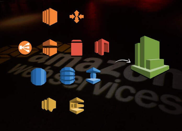 Monitor AWS CloudWatch