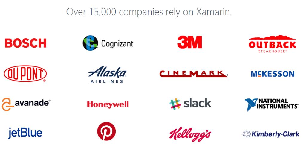 Xamarin Market share