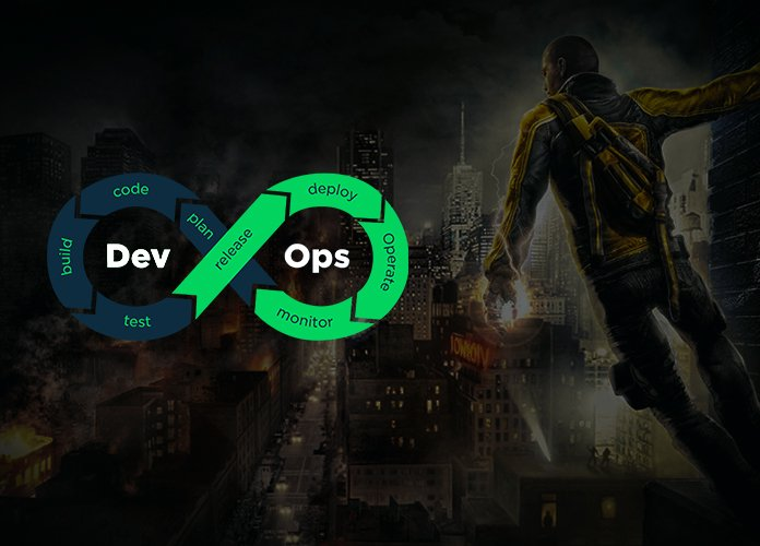 Game Development Future - How DevOps Is Changing it!