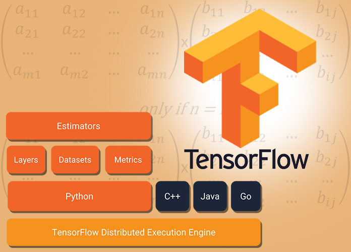 Beginners Guide To Use Dataset In TensorFlow?