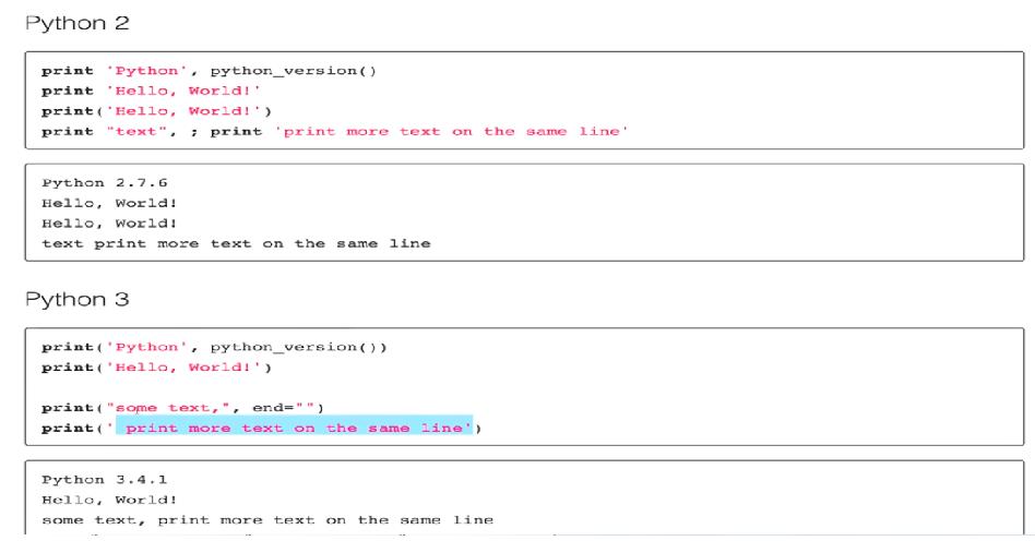 Why Python3