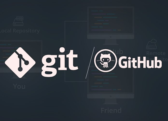 All You Need To Know About Git & Github Essentials