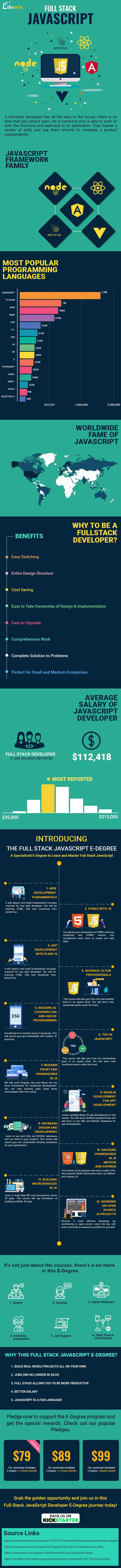 Kickstarter-Infograph