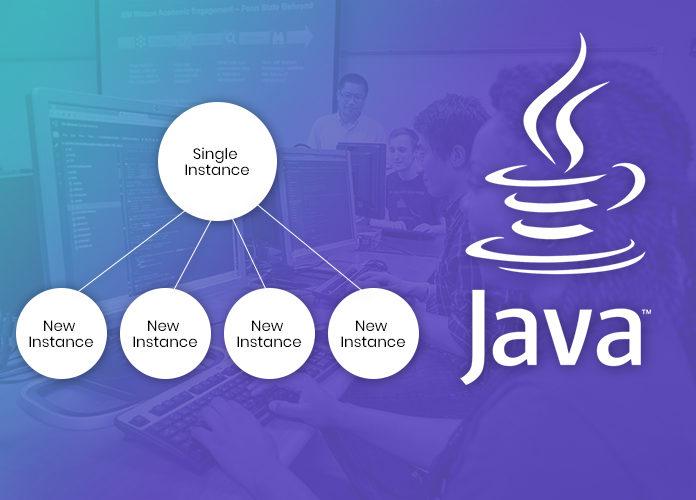 Singleton Design Pattern In Java