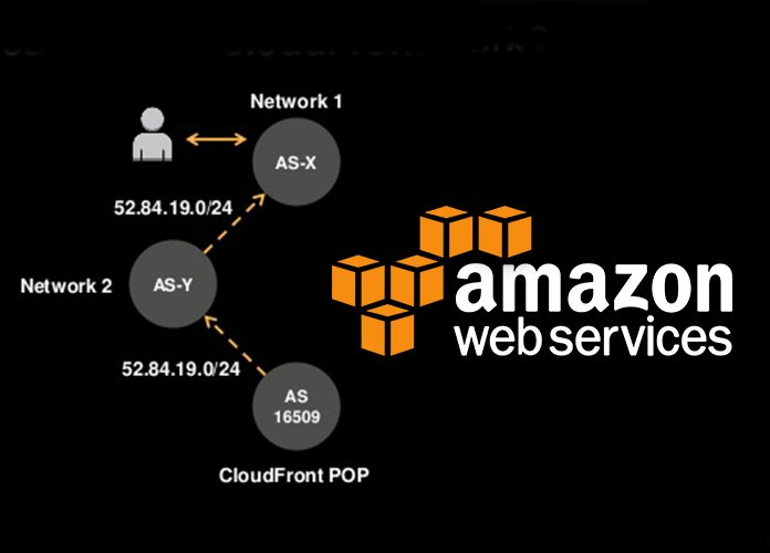 All You Need To Know About Working Of Aws Cloudfront