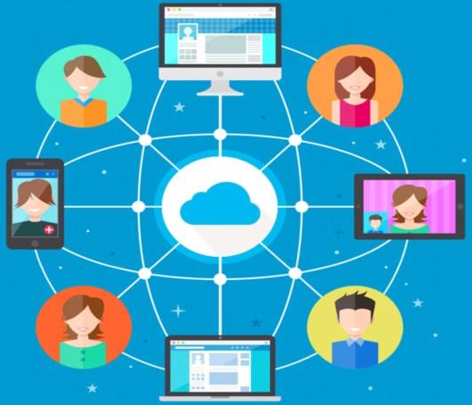 deployment method: community cloud