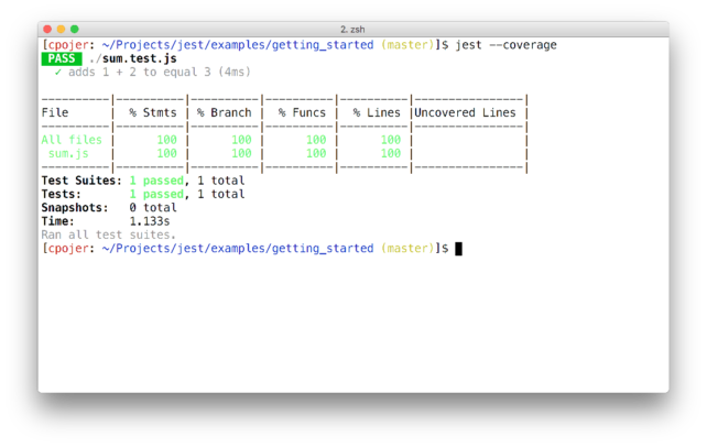 Explore How to Test NodeJS Apps with Jest