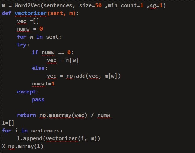 Creating the Word2Vec model