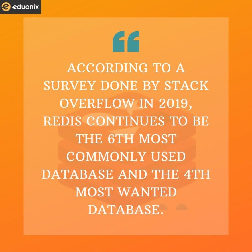Redis Survey-2019