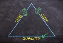 Six Sigma vs Total Quality Management: Featured Image