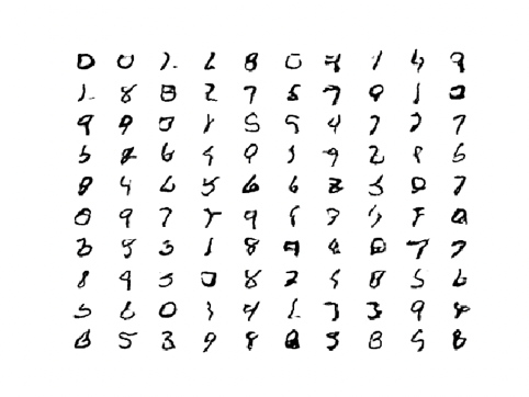 Figure 1. The generated handwritten digits by our GAN