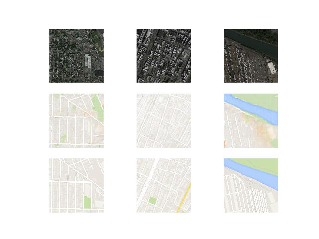 Figure 12. Plot of Satellite to Google Map Translated Images Using pix2pix After 10 Training Epochs