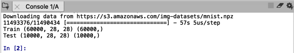 Output of Running MNIST Dataset