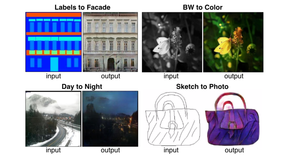 Figure 5. Some examples of image-to-image translation
