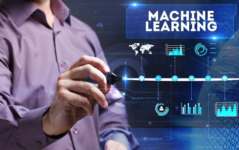 Machine learning for business improvement