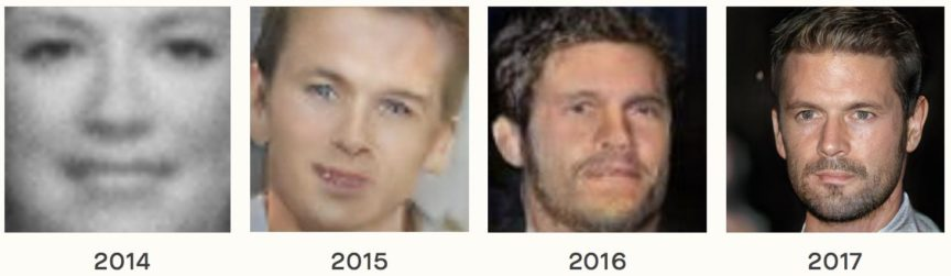 Figure 1. Example of the Progression in the Capabilities of GANs from 2014 to 2017