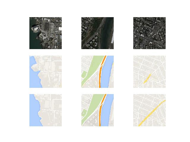 Figure 1. Results on the Maps to Google Maps translation problem statement by our trained pix2pix GAN
