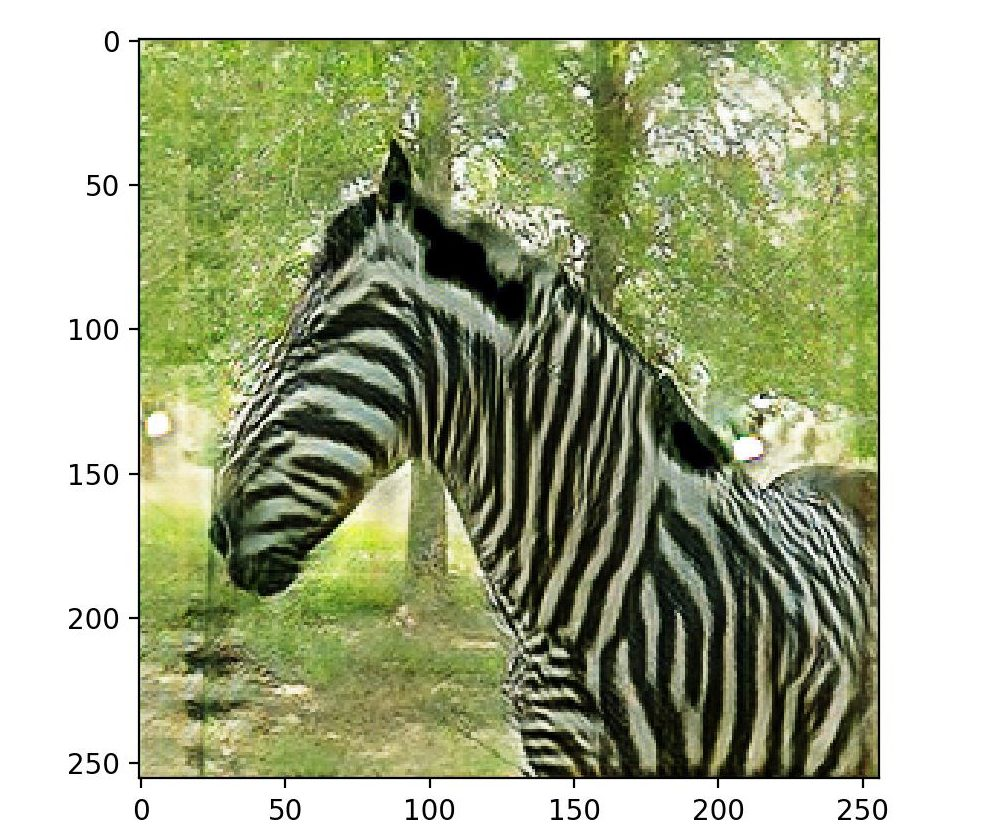 Figure 10. Horse image from the dataset
