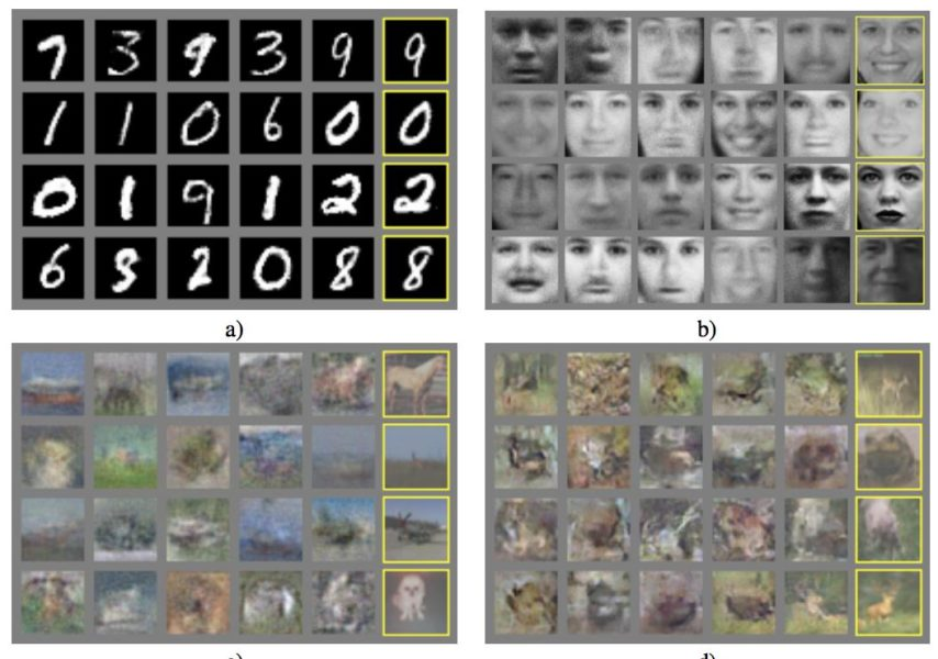 Figure 2. Examples of GANs used to Generate New Plausible Examples for Image Datasets. Taken from Generative Adversarial Nets, 2014
