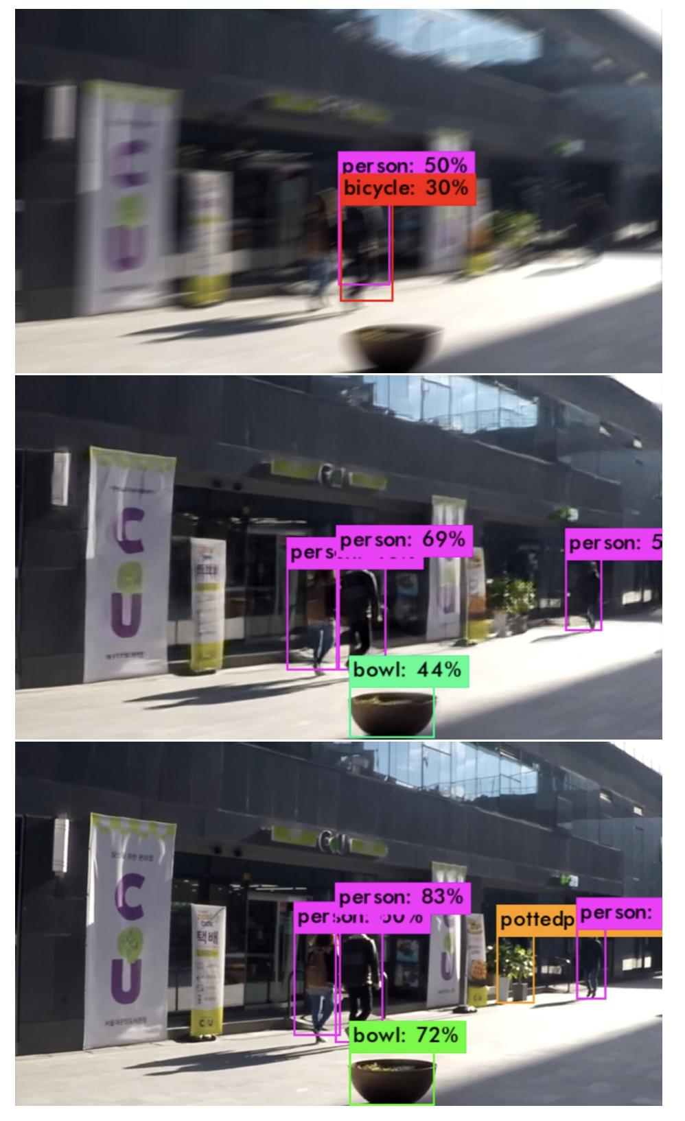 Figure 21. DeblurGAN helps object detection. YOLO detections on the blurred image (top), DeblurGAN restored image (middle) and the sharp ground truth image from the GoPro dataset (bottom)