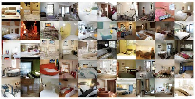Figure 3. Example of GAN-Generated Photographs of Bedrooms.Taken from Unsupervised Representation Learning with Deep Convolutional Generative Adversarial Networks, 2015