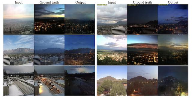 Figure 4. Example of Photographs of Daytime Cityscapes to Nighttime With pix2pix GAN taken from Image-to-Image Translation with Conditional Adversarial Networks, 2016