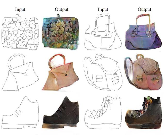 Figure 6. Example of Sketches to Color Photographs With pix2pix. Taken from Image-to-Image Translation with Conditional Adversarial Networks, 2016