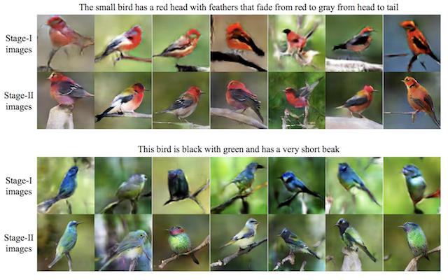 Figure 7. Example of Textual Descriptions and GAN-Generated Photographs of Birds. Taken from StackGAN- Text to Photo-realistic Image Synthesis with Stacked Generative Adversarial Networks, 2016