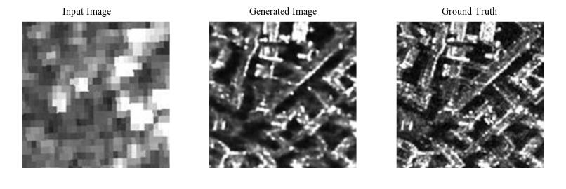 Input Image, Ground Truth and Generated/Predicted Image- iv