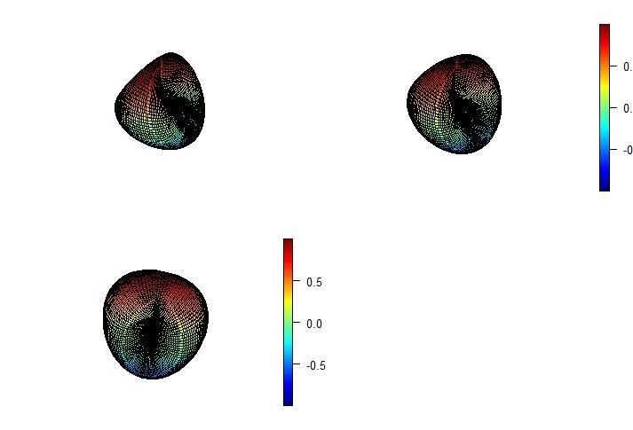 Animation graph - 9
