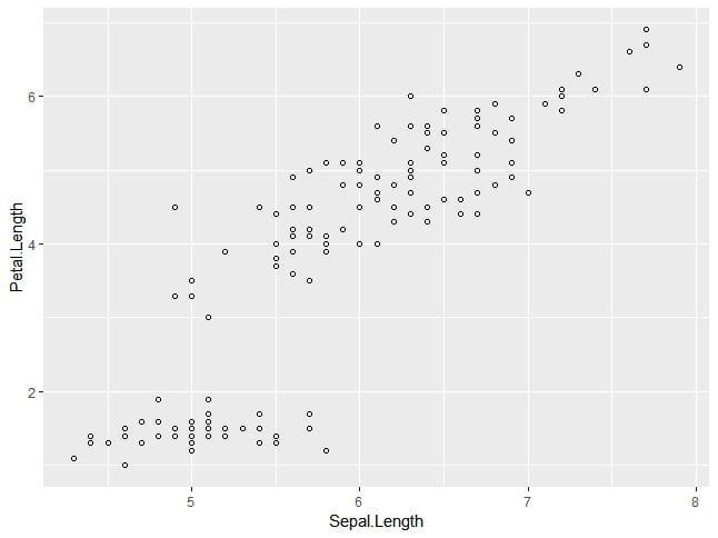 Change shape in basic scatter plot - 2