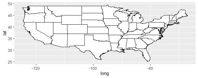 US Coordinates